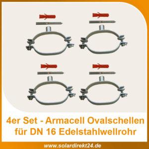 Armacell Ovalschellen-Set